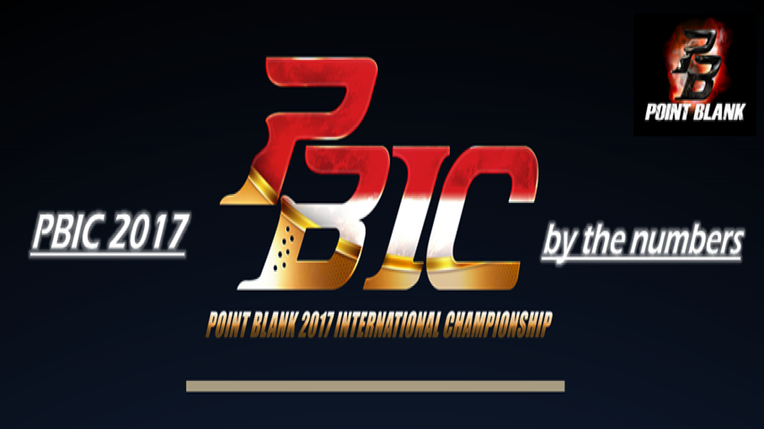 PBIC 2017 by the numbers